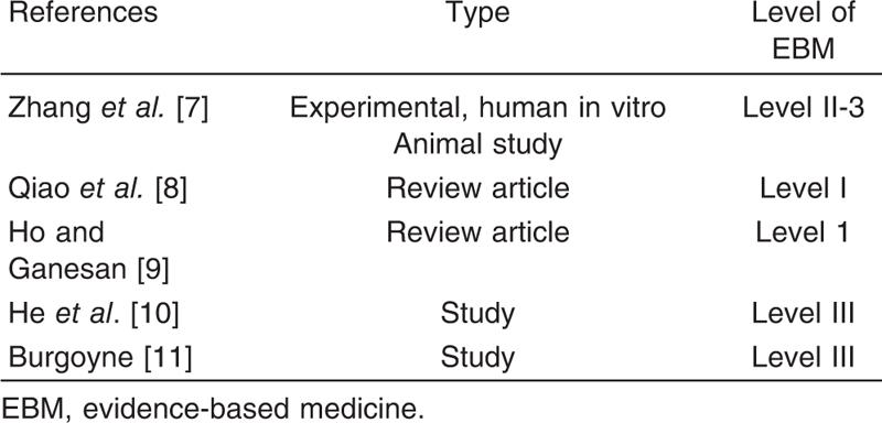 Role of autophagy-related gene 7 in the skin of vitiligo